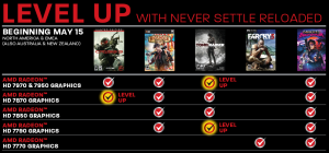 LEVEL_UP_with_NEVER_SETTLE_RELOADED